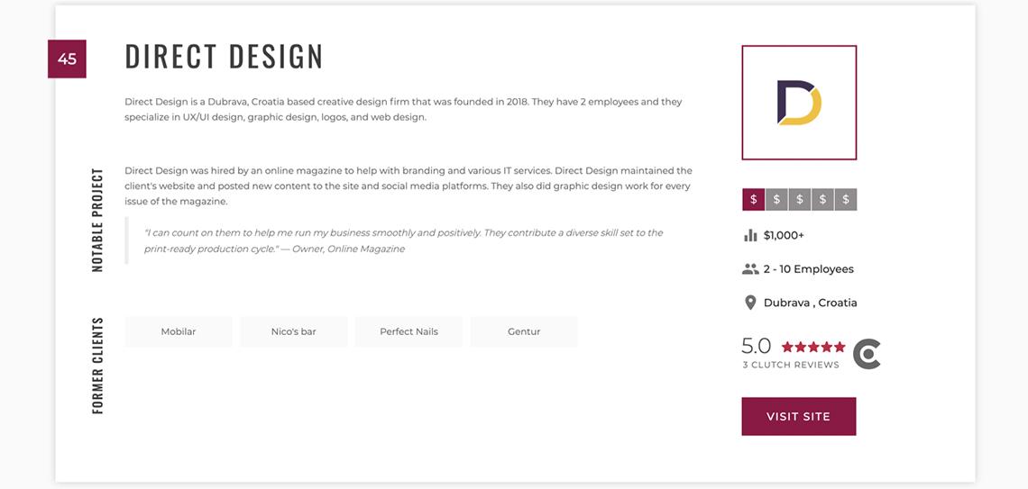 Direct Design i dalje na listi najboljih